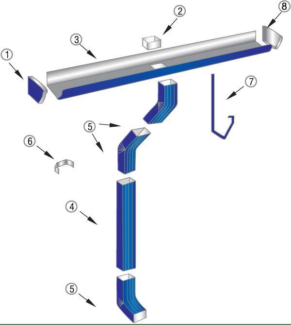 Система отвода дождевой воды с крыши